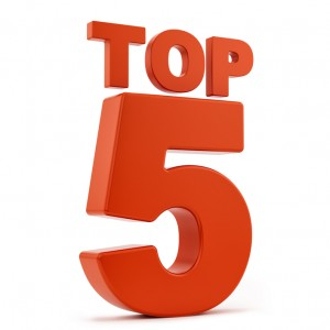 Top 5 best CFA study materials