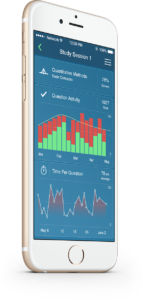 Apptuto Analytics chart