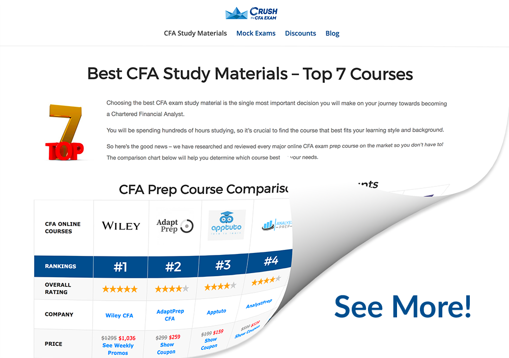 Best CFA Review Courses + Big CFA Discounts - Guaranteed ...